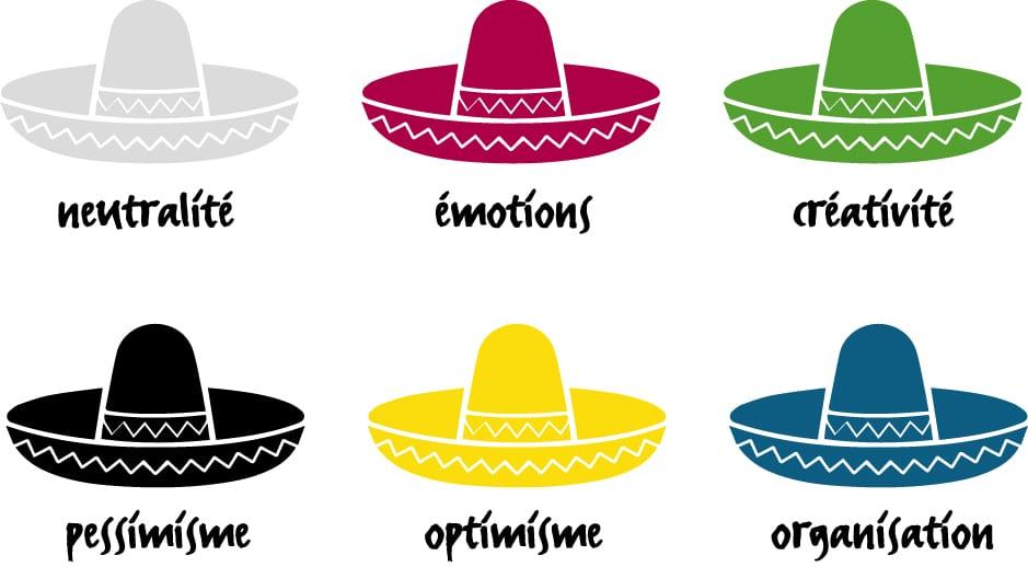 plutôt cool modèle unique comment chercher chapeau de bono - Le specialiste des chapeaux