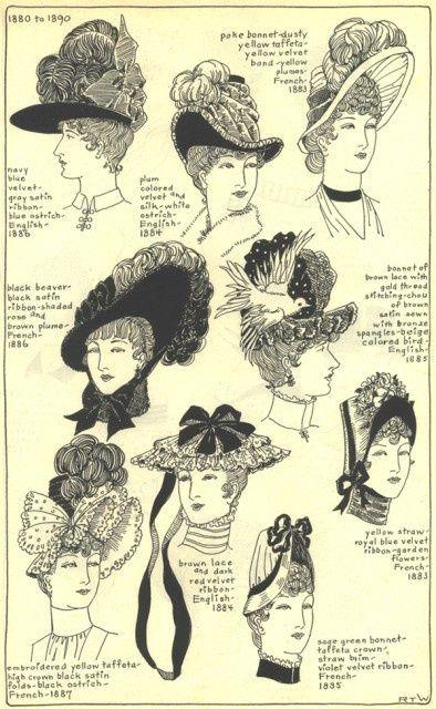 chapeau homme 1880
