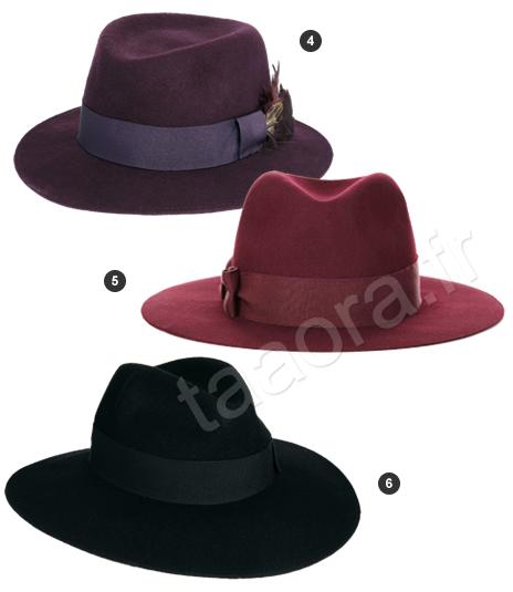 chapeau panama en feutre