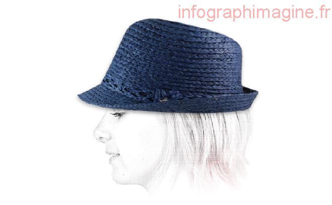 chapeau panama toulon