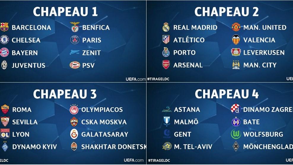 magasiner pour l'original haut de gamme pas cher limpide en vue Champions League Tricot Chapeau Chapeau Atletico Madrid F.C ...